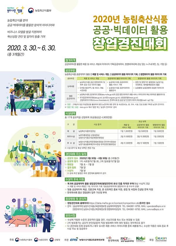 '20년 농식품 공공데이터(팜맵,빅데이터) 활용 창업경진대회 개최